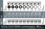 Cheatcard für Fotografen mit ISO-Werten, Zeit und Blende