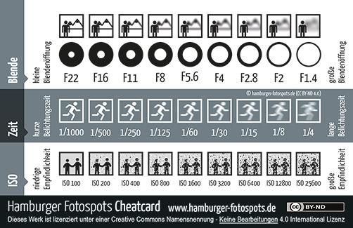 cheatcard_85x55_preview_rgb_web_de_cc-by-nd