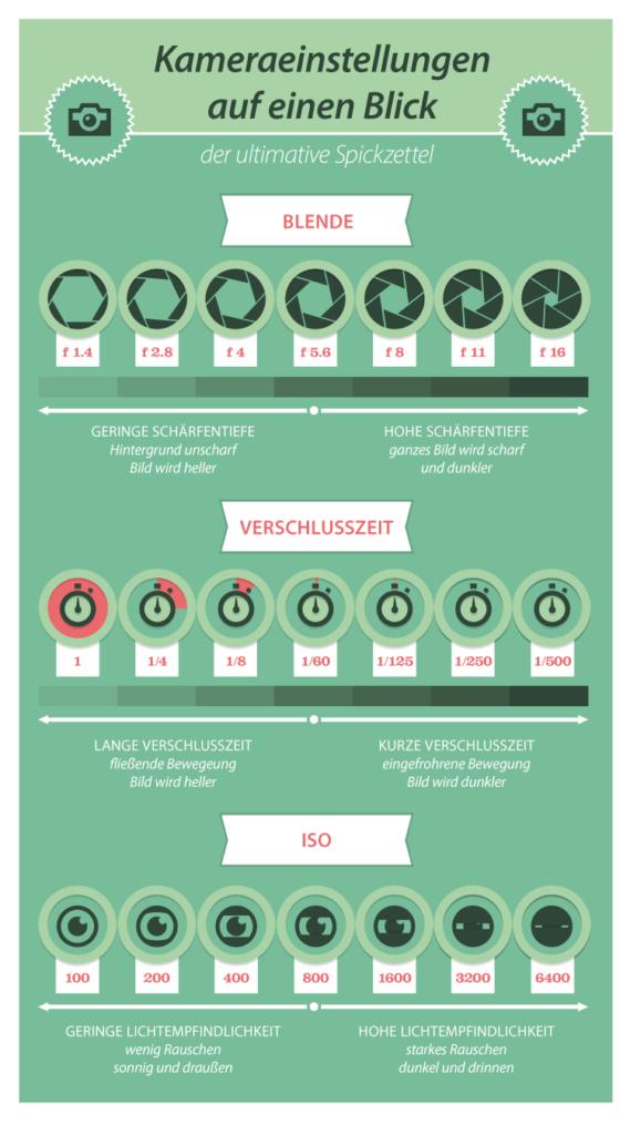 infografik_kameraeinstellungen_08_05_2014_fresh_colors_web